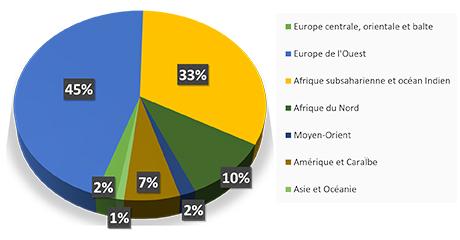 repartition-des-francophones-dans-le-monde-2014.jpg